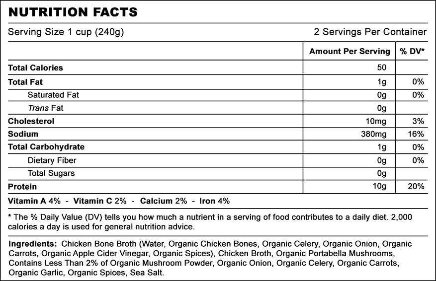 Nutrition in mushroom bone broth